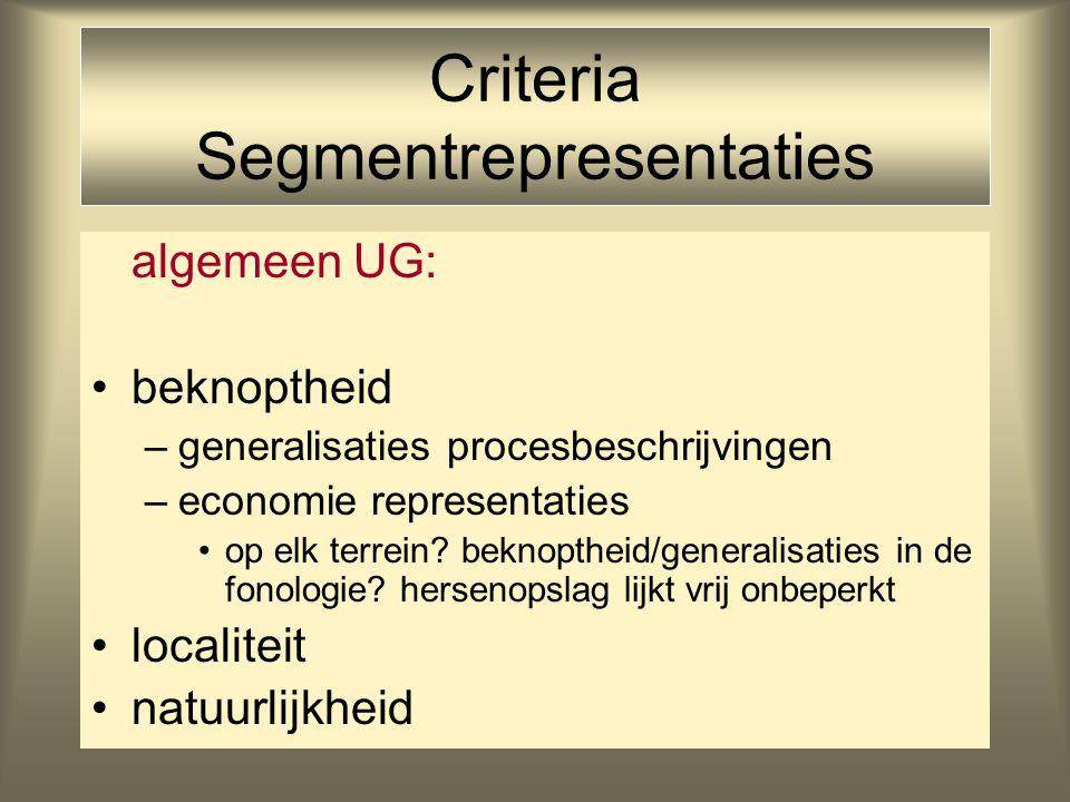 Criteria Segmentrepresentaties algemeen UG: beknoptheid –generalisaties procesbeschrijvingen –economie representaties op elk terrein? beknoptheid/gene