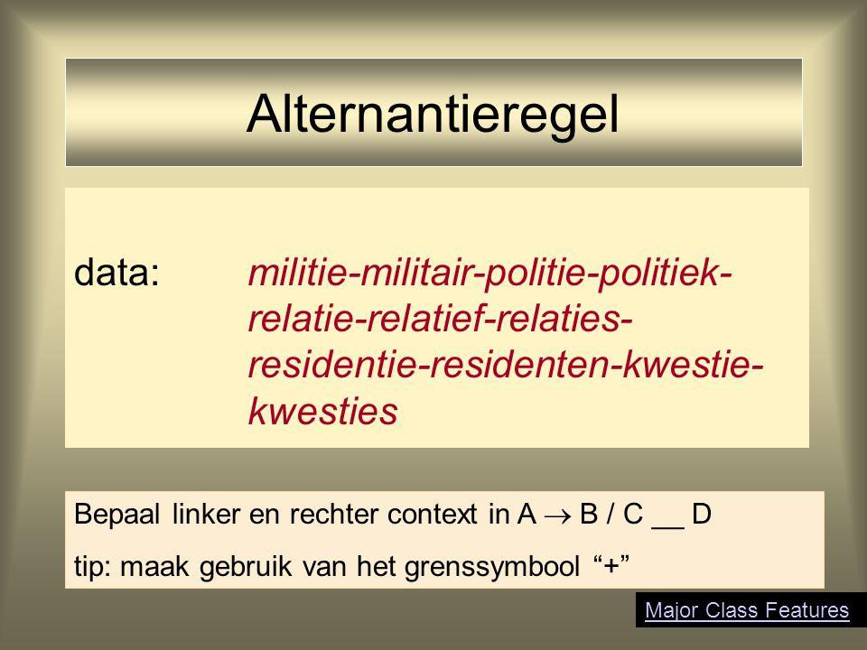 Alternantieregel data: militie-militair-politie-politiek- relatie-relatief-relaties- residentie-residenten-kwestie- kwesties Bepaal linker en rechter