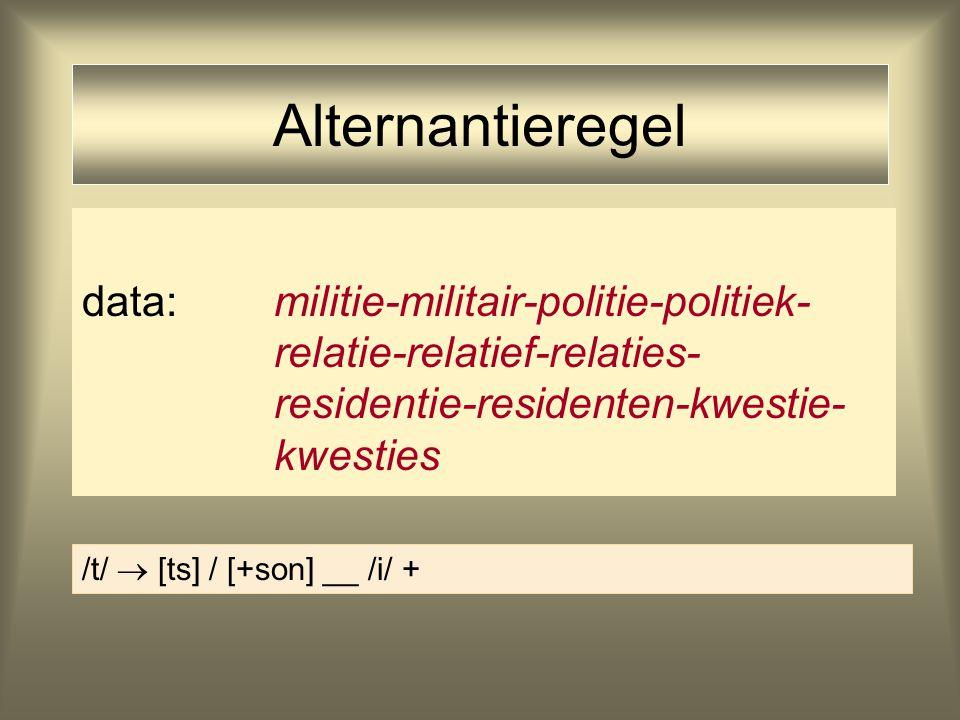 Alternantieregel data: militie-militair-politie-politiek- relatie-relatief-relaties- residentie-residenten-kwestie- kwesties /t/  [ts] / [+son] __ /i