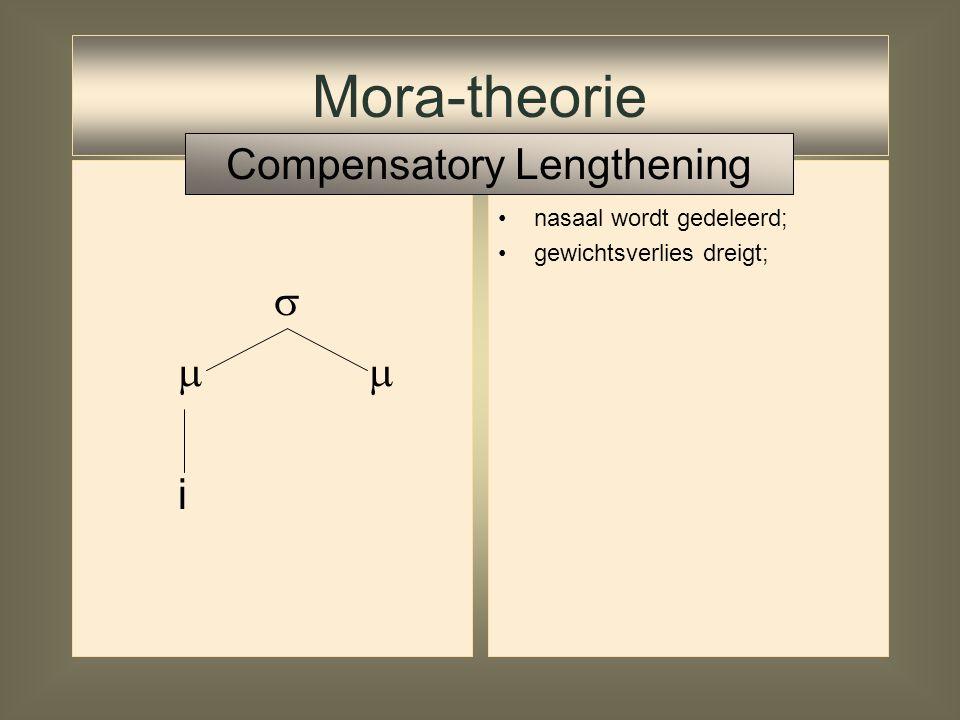 nasaal wordt gedeleerd   i N Mora-theorie Compensatory Lengthening