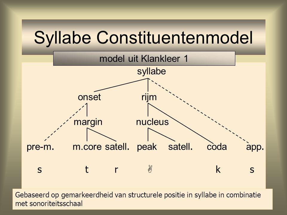 Opbouw van het college Eerste Uur: 1.De syllabe als fonologische constituent 2.Mora-theorie Tweede Uur: 3.De Syllabe in OT 4.Extra informatie over Ext