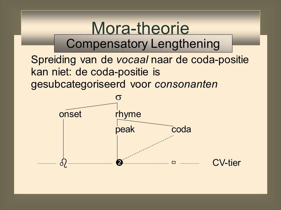 In het templaatmodel is CL niet adequaat te beschrijven  onsetrhyme peakcoda  CV-tier Mora-theorie Compensatory Lengthening