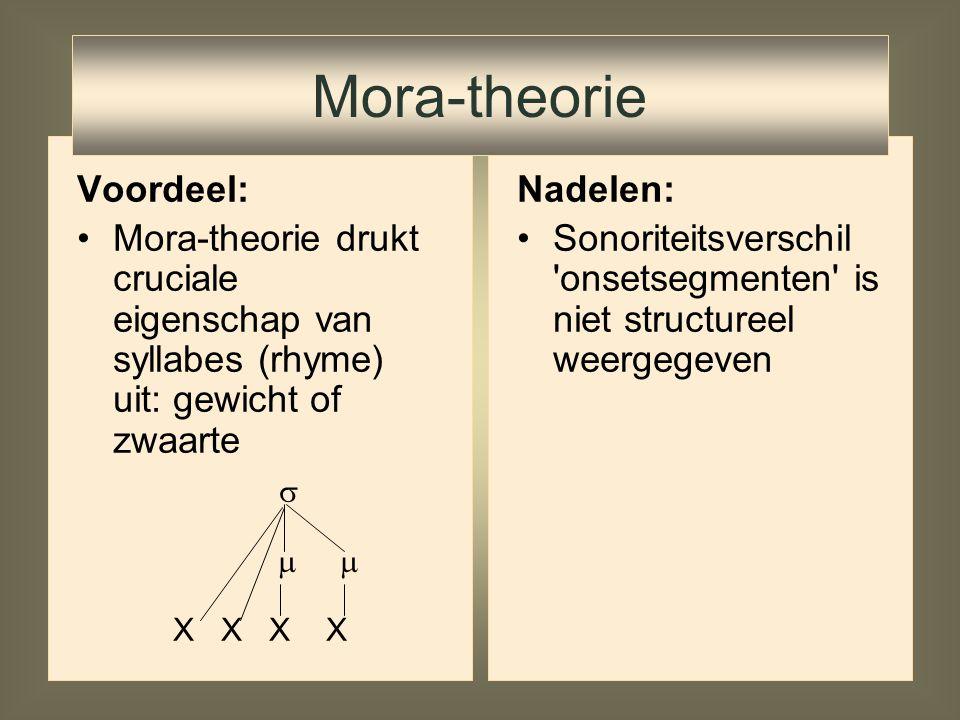 Voordeel: Mora-theorie drukt cruciale eigenschap van syllabes (rhyme) uit: gewicht of zwaarte    X XX X Mora-theorie Gewicht