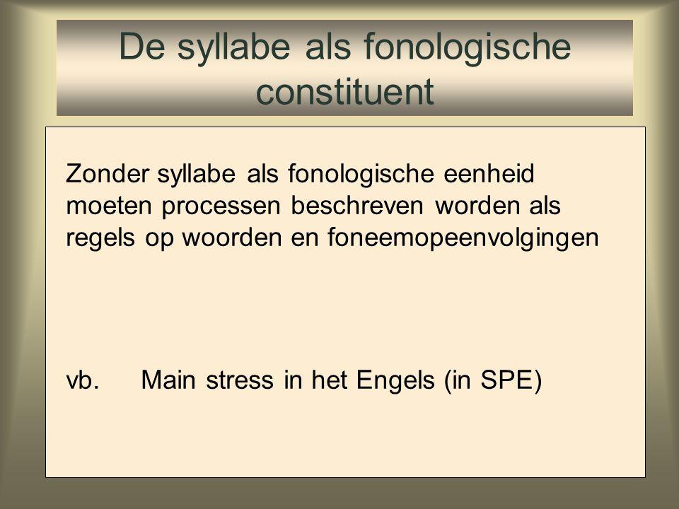 De Syllabe Moeilijk te omschrijven voor fonoloog, maar intuïtief bekend bij native speaker (zie klankleer 1) Waarom hebben we de syllabe nodig in de f