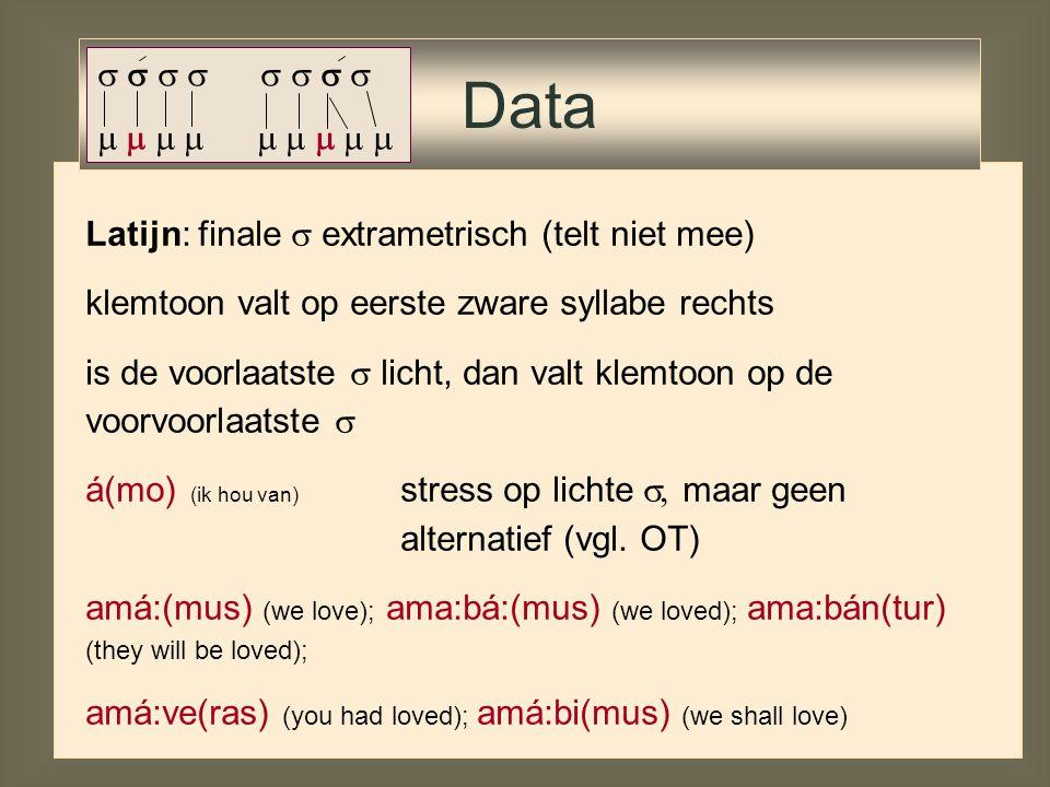 Metrisch gezien is een lange  dus gelijk aan twee korte  's  lange  = 2  Ook: Latin accent rule: accent op de antepenult  van het woord als de p