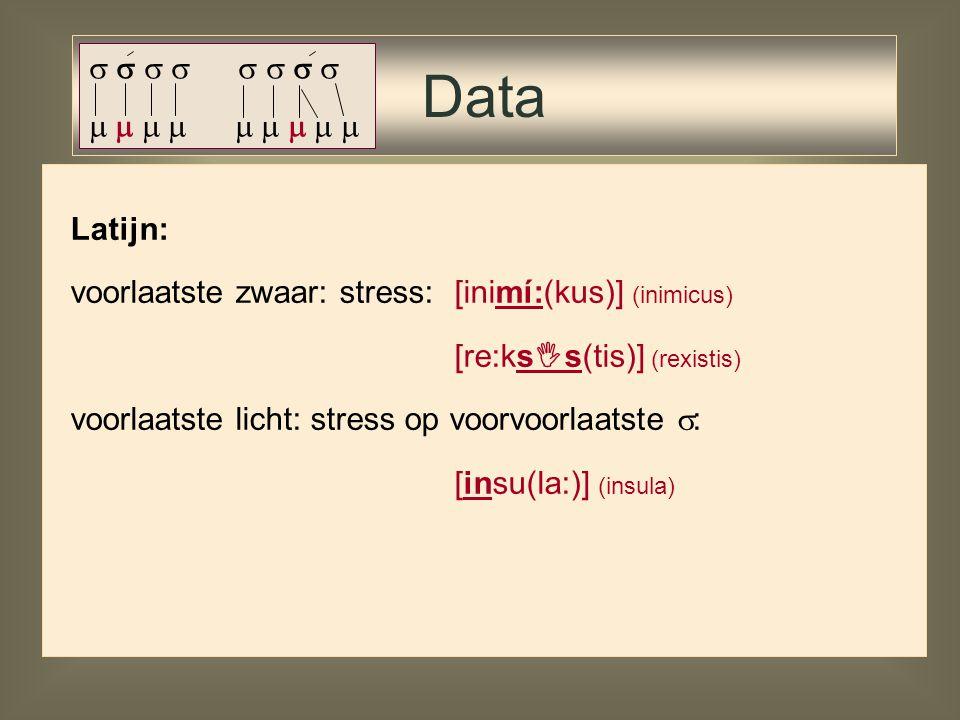 Latijn: finale  extrametrisch (telt niet mee) klemtoon valt op eerste zware syllabe rechts is de voorlaatste  licht, dan valt klemtoon op de voorvoo
