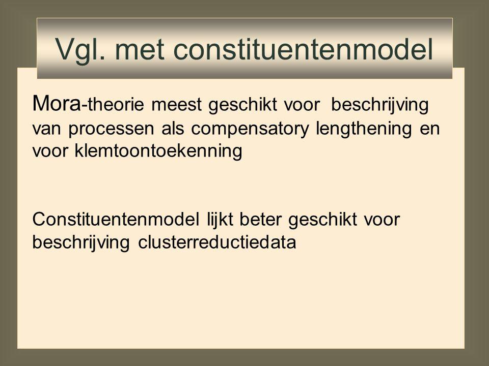 Mora -theorie meest geschikt voor beschrijving van processen als compensatory lengthening en voor klemtoontoekenning Vgl. met constituentenmodel