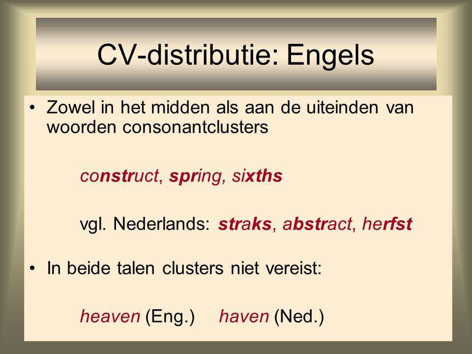 Vergelijk Engels Engels