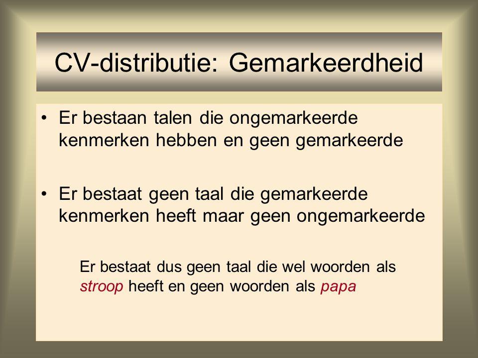 CV-distributie Niet waargenomen in de talen van de wereld: Alle consonanten aan het begin en alle vocalen aan het einde, zodat mrnaiabestaat marinanie