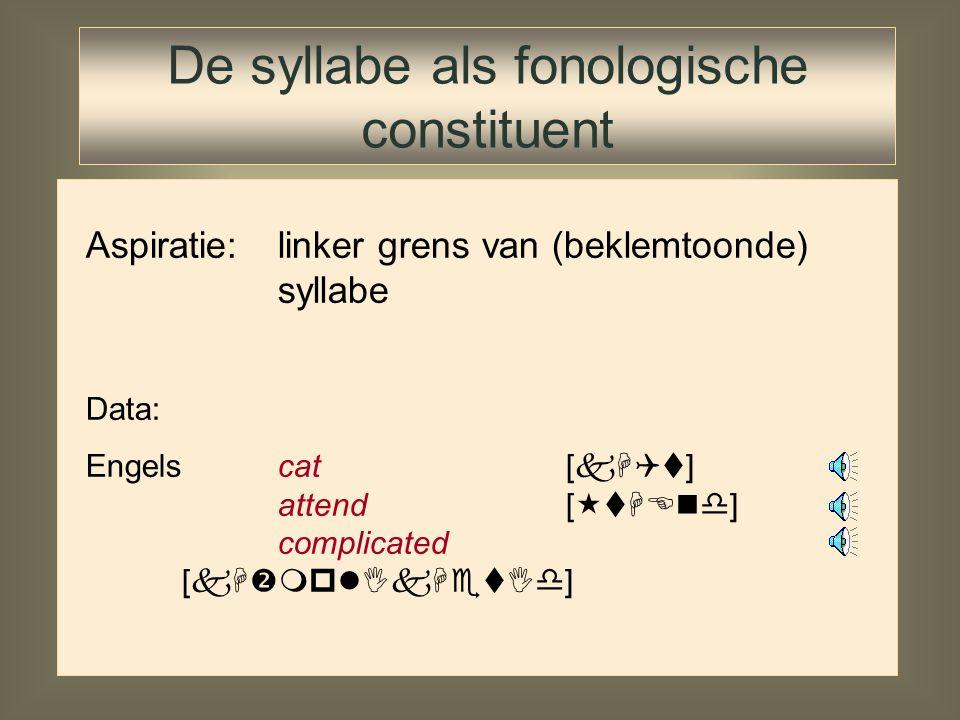 Evidentie voor syllabe als domeingrens: processen aan de grenzen van de syllabe Final devoicing: rechter syllabegrens Data: Nederlands: [  ] 'pa