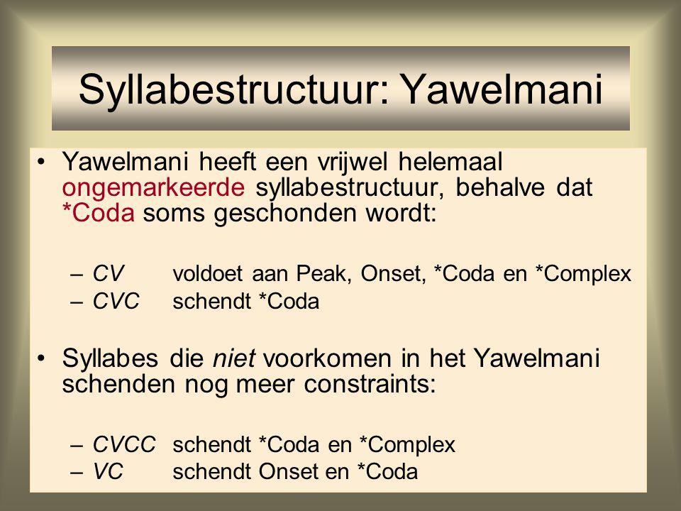Syllabe Constituentenmodel syllabe t  krss rijm nucleus peak onset margin m.corecoda satell. pre-m. app. Gebaseerd op gemarkeerdheid van structurele