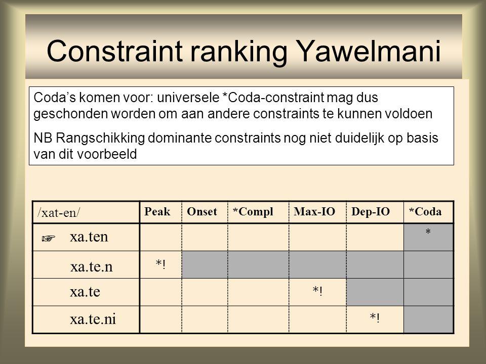 Constraint ranking Yawelmani In het Yawelmani wordt *Coda geschonden Dit mag alleen om te voldoen aan (een) hoger gerankschikte constraint(s): Corresp