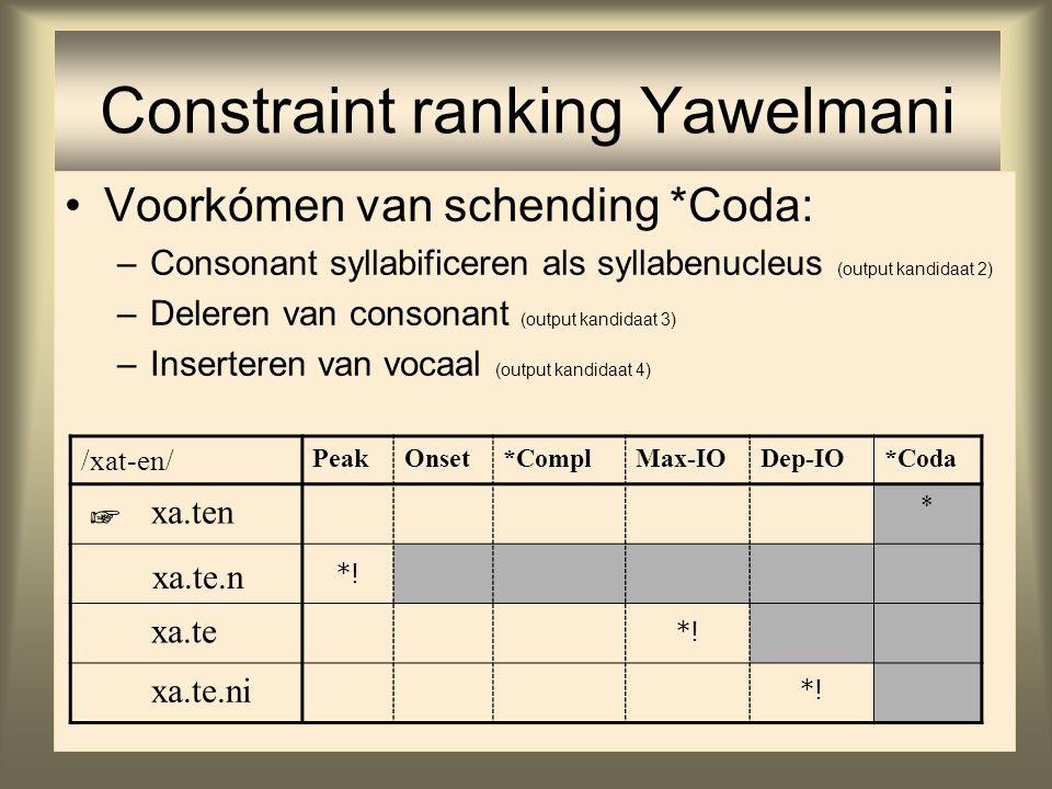 Constraint ranking Yawelmani /xat-en/ PeakOnset*ComplMax-IODep-IO*Coda xa.ten * xa.te.n xa.te xa.te.ni ☞ *! Coda's komen voor: universele *Coda-constr