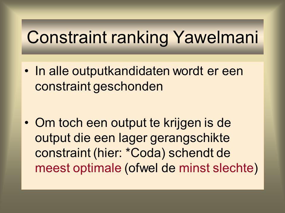 Constraint ranking Yawelmani Voorkómen van schending *Coda: –Consonant syllabificeren als syllabenucleus (output kandidaat 2) –Deleren van consonant (