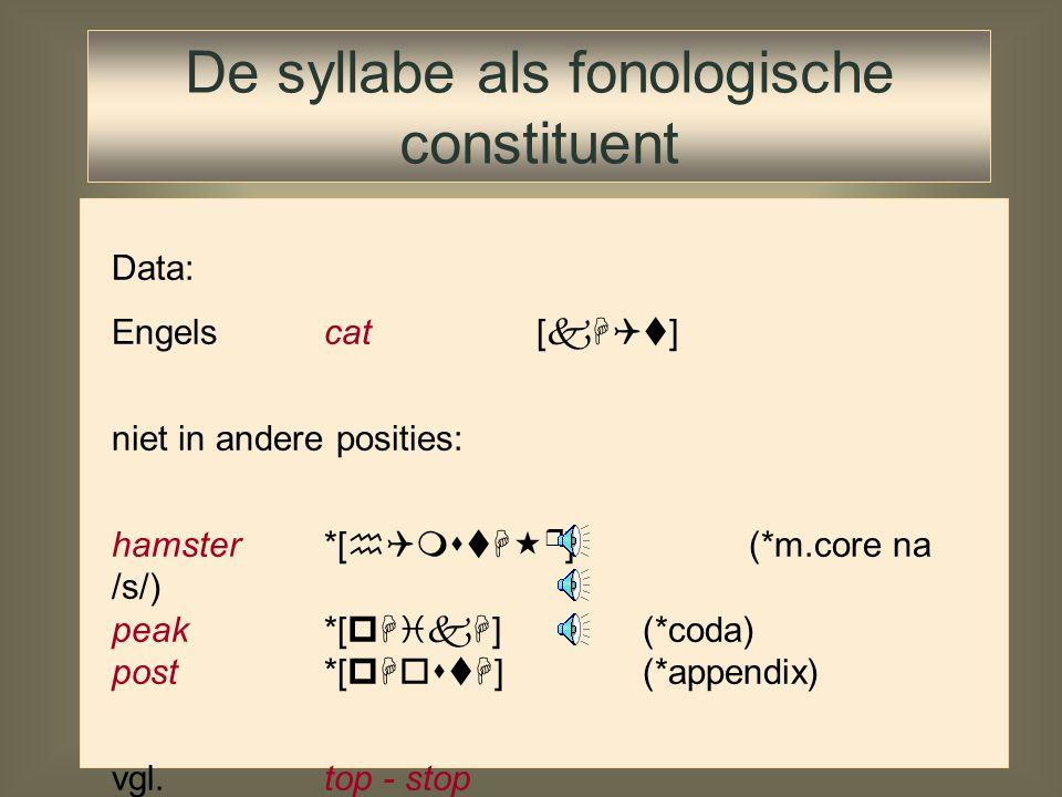 Aspiratie: linker grens van (beklemtoonde) syllabe Data: Engelscat[  ] attend [  ] complicated [  ] De syllabe als fonologische c