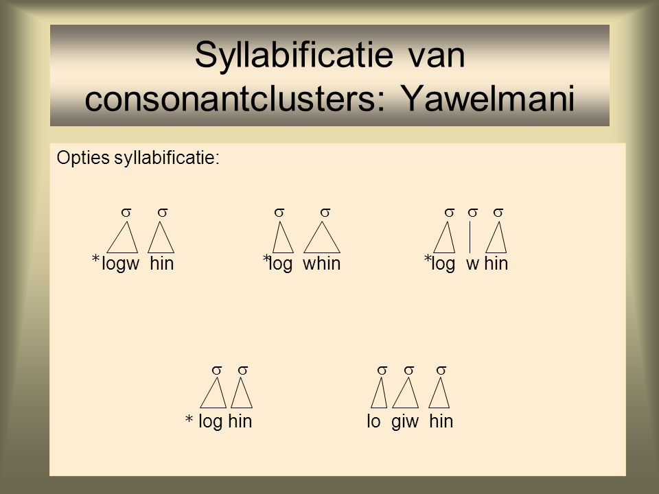 Syllabificatie van consonantclusters: Yawelmani Yawelmani futurum tense: -en suffix woordmorf.syll.gloss xatenxat-enxa.ten'zal eten' logwenlogw-enlog.