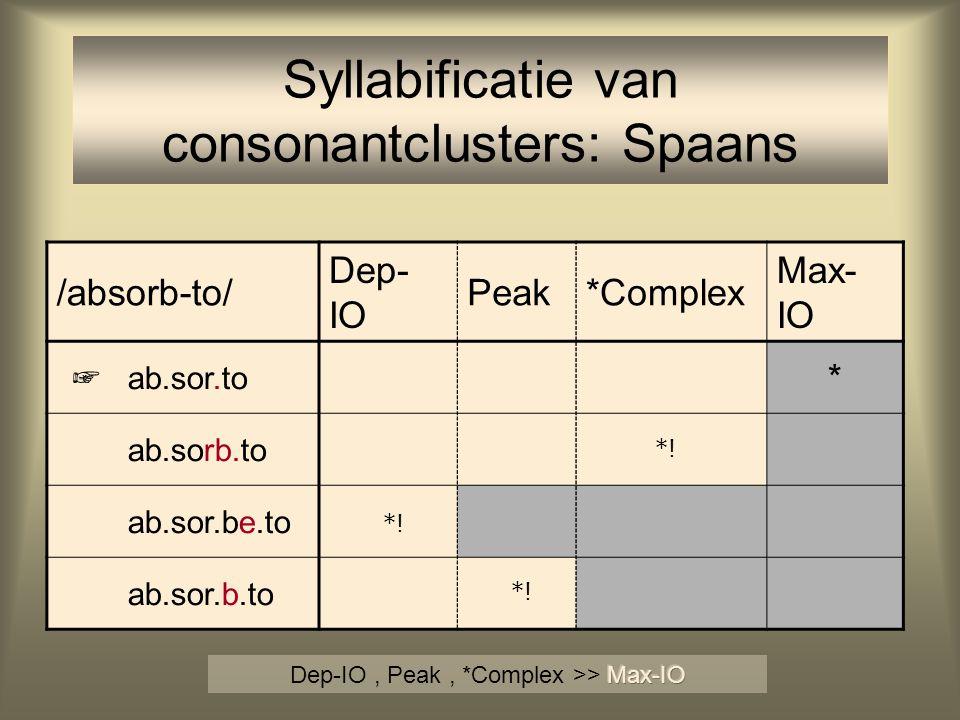 Syllabificatie van consonantclusters: Spaans Adjectief-suffix: -to infinitiefadjectief/nomen absorb-erabsor-to*absorbto esculp-irescul-tor*esculptor C
