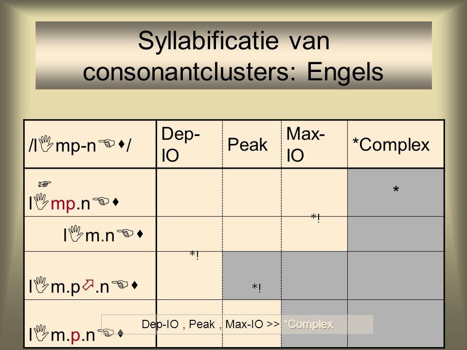 Syllabificatie van consonantclusters: Engels adjectief  nomen: suffix –ness adjectiefnomen (geen deletie; geen insertie) limplimp.ness*lim.ness*lim.p