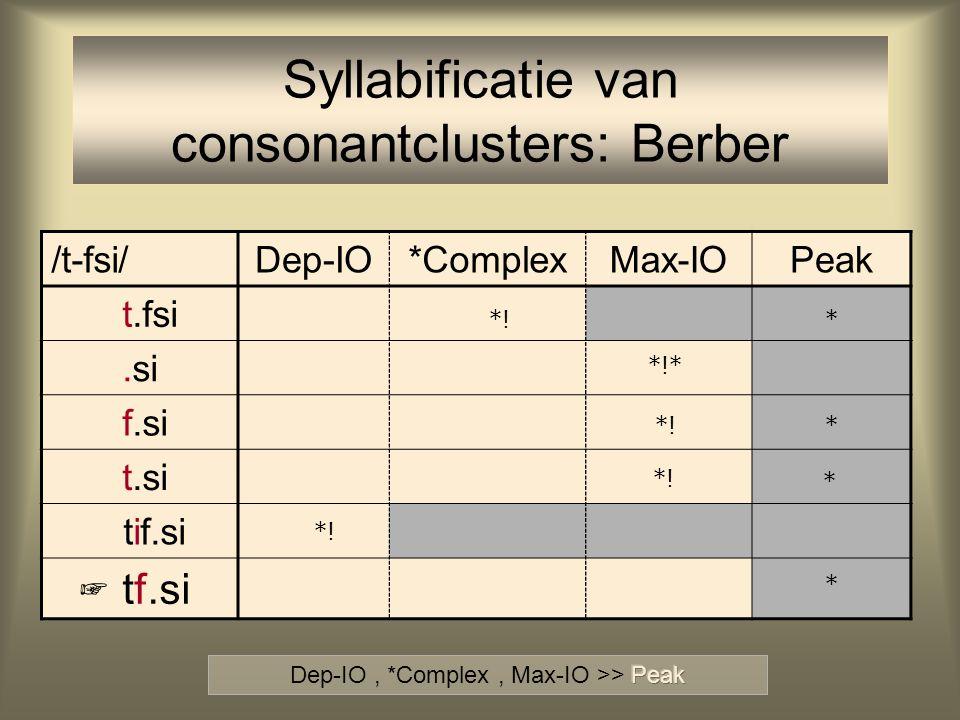Syllabificatie van consonantclusters: Berber Werkwoorden met prefix i- (3 e pers. masc.) en prefix t- (3 e pers. fem.) 3 m sg3 f sggloss il.ditl.di'tr
