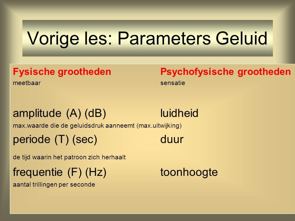 Overzicht Eerste uur: –hoofdklemtoon –ritme Tweede uur: –klemtoon in samenstellingen en woordgroepen –prosodische domeinen