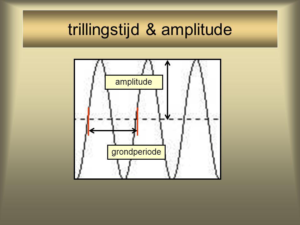 Fysische grootheden Psychofysische grootheden meetbaar sensatie amplitude (A) (dB)luidheid max.waarde die de geluidsdruk aanneemt (max.uitwijking) per