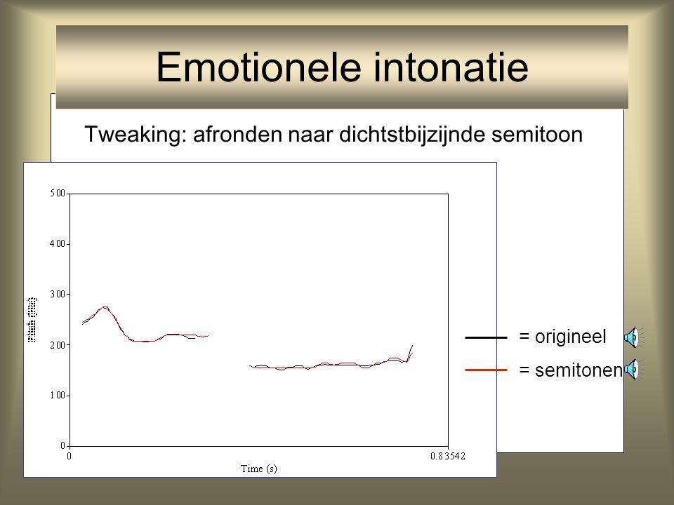 Semitonen: Iejoor kleine terts Mineur! F Gis Emotionele intonatie