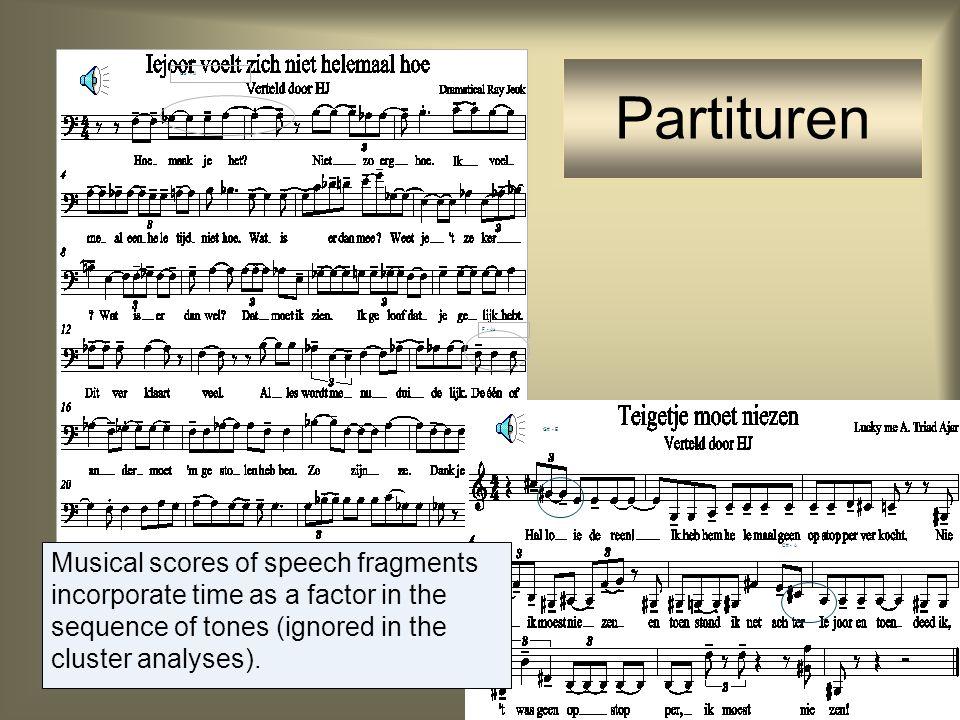 Omgezet naar MIDI (muziekformaat) met piano Originele spraak en pianomelodie samengevoegd (Fragment van Iejoor, andere spreker) spraak piano