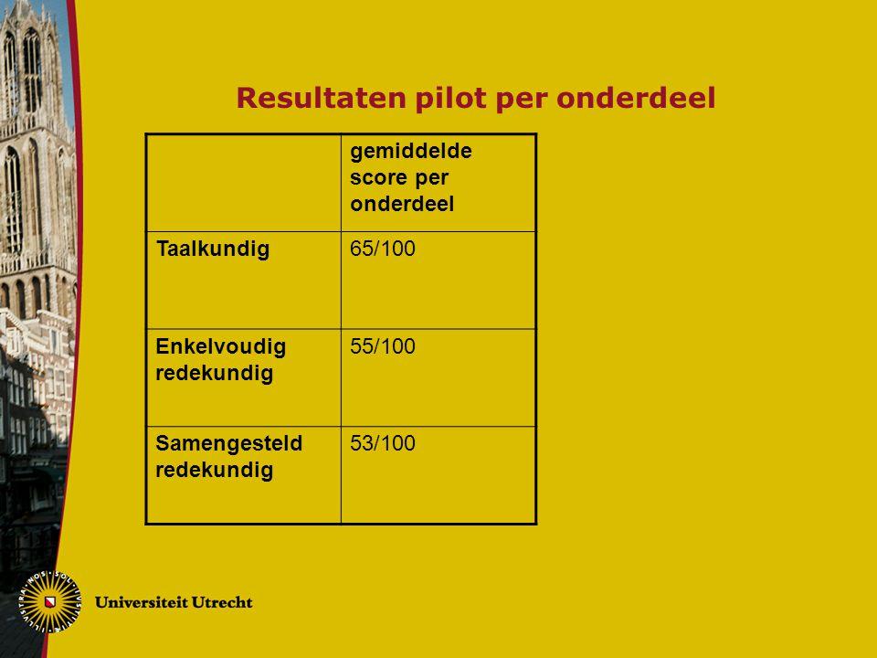 Resultaten pilot per onderdeel gemiddelde score per onderdeel Taalkundig65/100 Enkelvoudig redekundig 55/100 Samengesteld redekundig 53/100