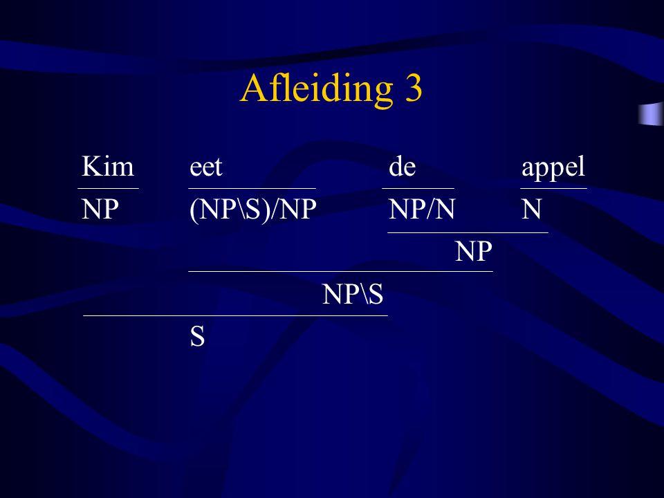 Afleiding 3 Kimeetdeappel NP(NP\S)/NPNP/NN NP NP\S S