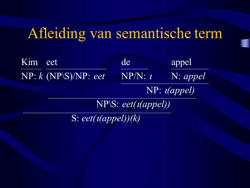 Afleiding van semantische term Kimeetdeappel NP: k(NP\S)/NP: eetNP/N:  N: appel NP:  (appel) NP\S: eet(  (appel)) S: eet(  (appel))(k)