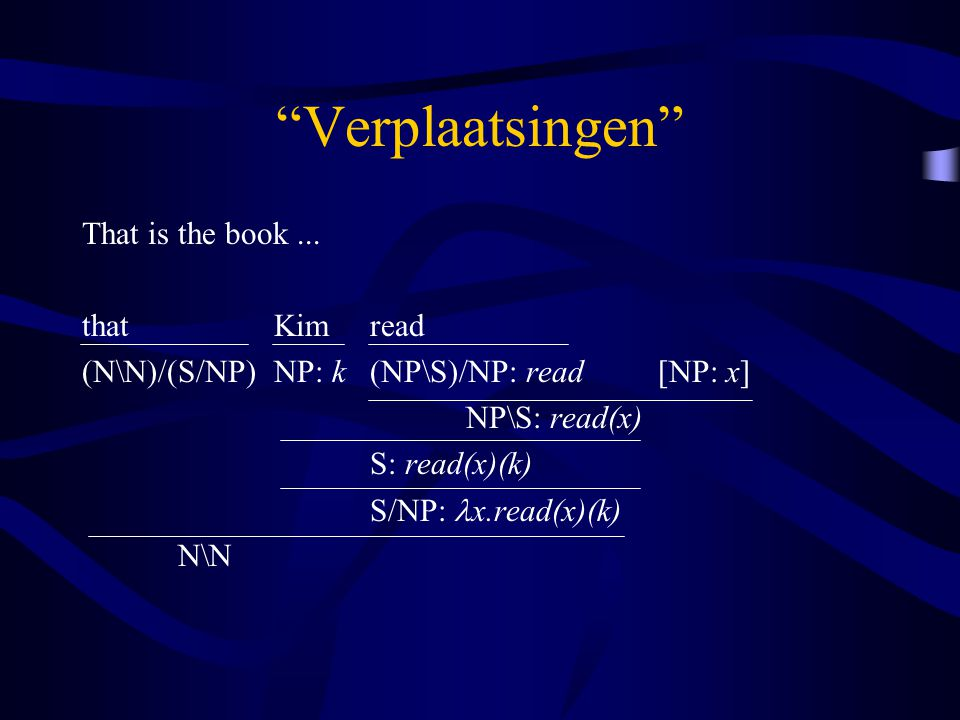 """""""Verplaatsingen"""" That is the book... thatKimread (N\N)/(S/NP)NP: k(NP\S)/NP: read[NP: x] NP\S: read(x) S: read(x)(k) S/NP: x.read(x)(k) N\N"""