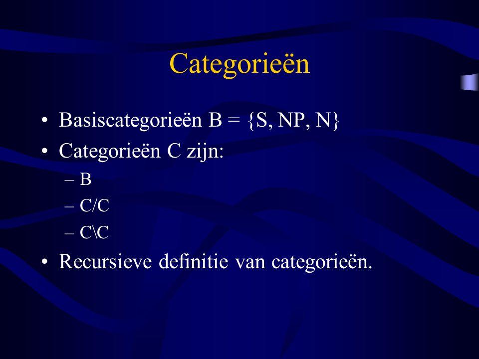 Categorieën Basiscategorieën B = {S, NP, N} Categorieën C zijn: –B –C/C –C\C Recursieve definitie van categorieën.