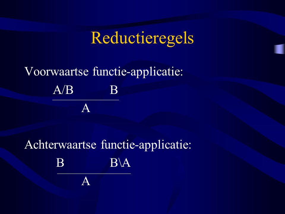 Reductieregels Voorwaartse functie-applicatie: A/BB A Achterwaartse functie-applicatie: BB\A A