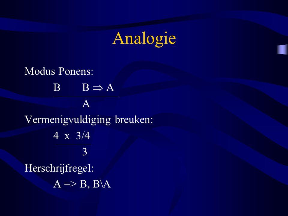 Analogie Modus Ponens: BB  A A Vermenigvuldiging breuken: 4 x 3/4 3 Herschrijfregel: A => B, B\A