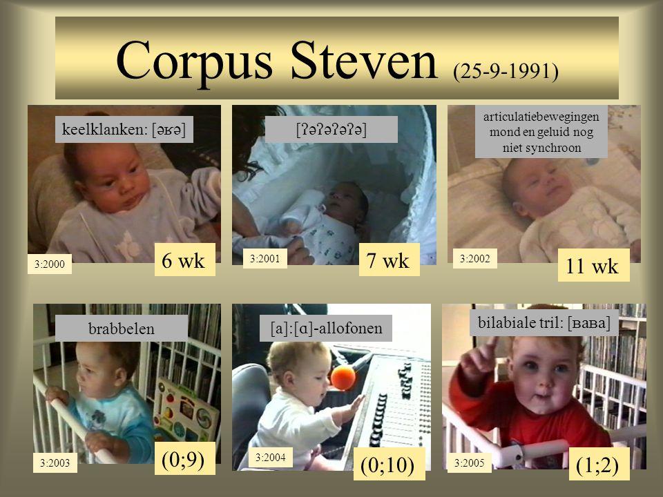 Corpus Steven (25-9-1991) 6 wk 3:2000 keelklanken: [  ] 7 wk 3:2001 [  ] 11 wk 3:2002 articulatiebewegingen mond en geluid nog niet synchroon (0;9) 3:2003 brabbelen (0;10) 3:2004 [a]:[  ]-allofonen (1;2) 3:2005 bilabiale tril: [  ]