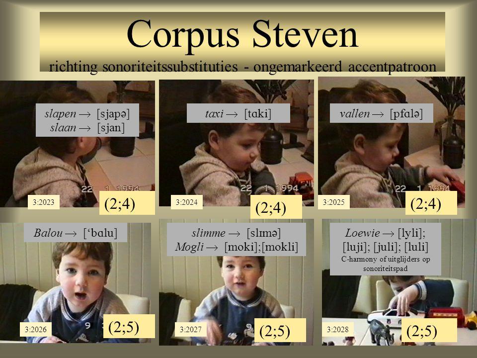 Corpus Steven richting sonoriteitssubstituties - ongemarkeerd accentpatroon (2;4) 3:20243:2025 (2;4) 3:2023 slapen  [  ] slaan  [  ] taxi  [  ]vallen  [  ] (2;5) 3:20283:20273:2026 slimme  [  ] Mogli  [  ];[  ] Loewie  [  ]; [  ]; [  ]; [  ] C-harmony of uitglijders op sonoriteitspad Balou  ['  ]
