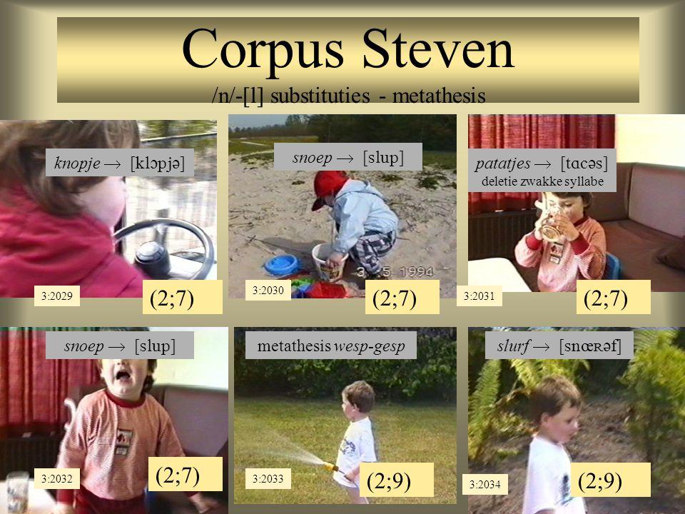 Corpus Steven /n/-[l] substituties - metathesis (2;7) 3:2030 3:2031 (2;7) 3:2029 knopje  [  ] snoep  [  ] patatjes  [  ] deletie zwakke syllabe (2;7) (2;9) 3:2034 3:20333:2032 snoep  [  ] metathesis wesp-gesp slurf  [  ]