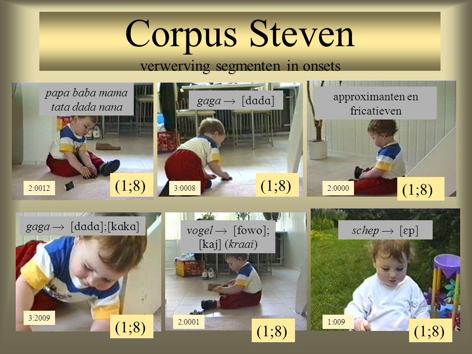 Corpus Steven cluster reductie, metathesis en vocaalharmonie (1;9) 1:003 (1;9) 1:002 (1;8) 1:0010 algemene ontwikkeling: Beatles en Stones 'gesprek' klok  [  ] brood  [  ] stoel  [  ] (1;9) (1;11) 2:0004 2:00051:007 proost  [  ]trap  [  ] oma  [  ] Poppy  [  ]