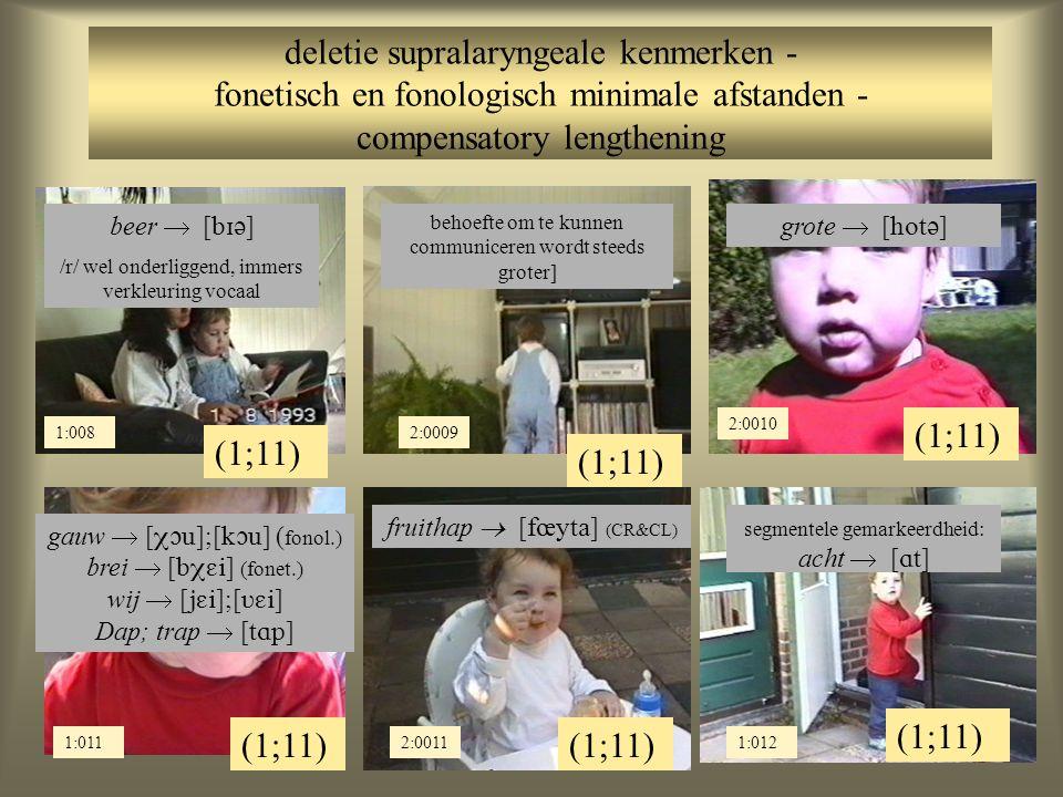 deletie supralaryngeale kenmerken - fonetisch en fonologisch minimale afstanden - compensatory lengthening (1;11) 2:0010 (1;11) 2:0009 (1;11) 1:008 beer  [  ] /r/ wel onderliggend, immers verkleuring vocaal behoefte om te kunnen communiceren wordt steeds groter] grote  [  ] (1;11) 1:0112:0011 gauw  [  ];[  ] ( fonol.) brei  [  ] (fonet.) wij  [  ];[  ] Dap; trap  [  ] fruithap  [  ] (CR&CL) (1;11) 1:012 segmentele gemarkeerdheid: acht  [  ]