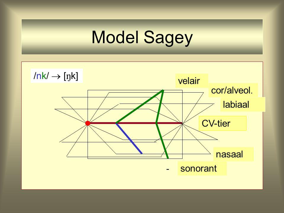 - /nk//nk/ velair CV-tier nasaal cor/alveol. labiaal sonorant Model Sagey