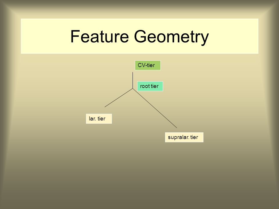 Feature Geometry CV-tier root tier