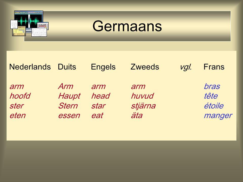 Germaans NederlandsDuits EngelsZweedsvgl.