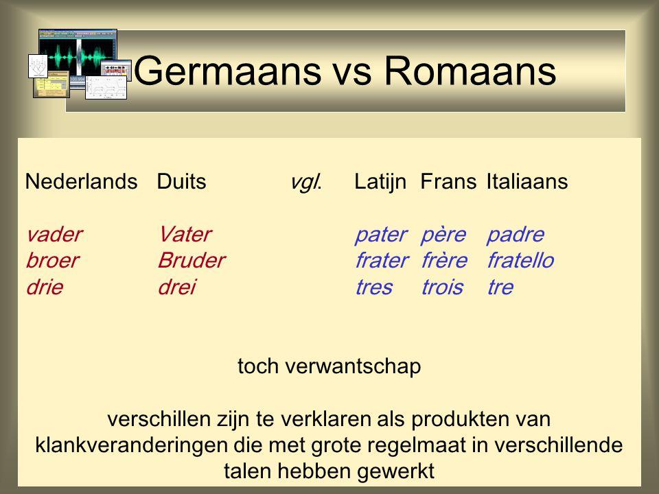 Germaans vs Romaans NederlandsDuits vgl.