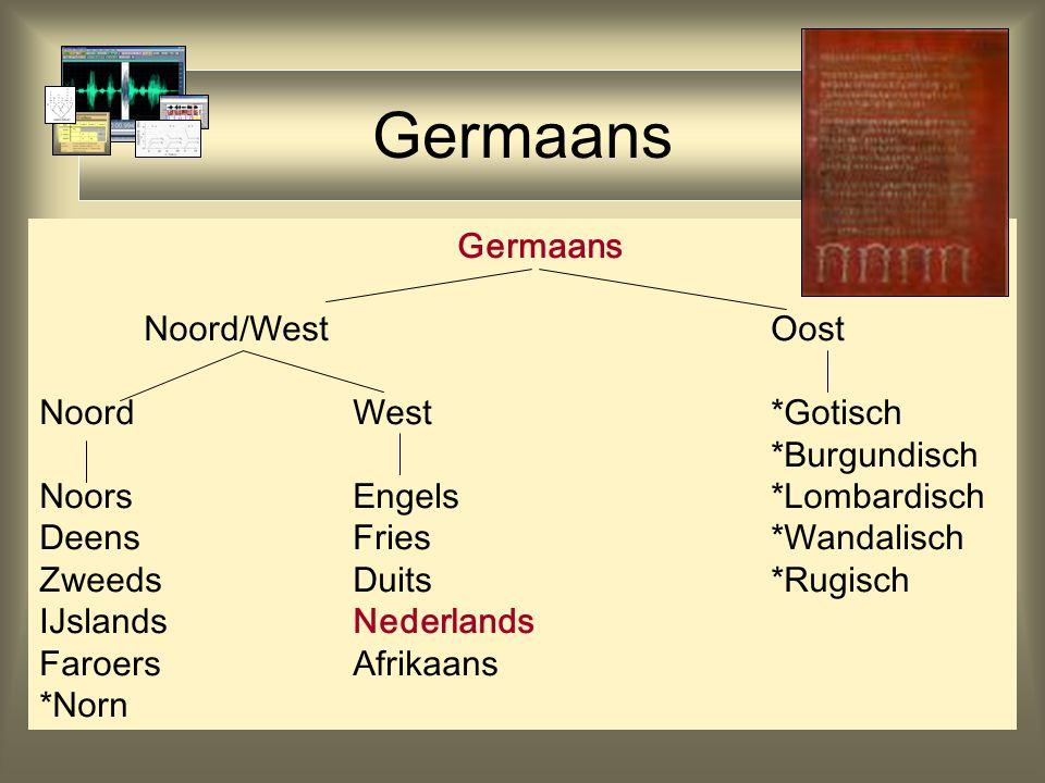 Germaans Noord/WestOost NoordWest*Gotisch *Burgundisch NoorsEngels*Lombardisch DeensFries*Wandalisch ZweedsDuits*Rugisch IJslandsNederlands FaroersAfr