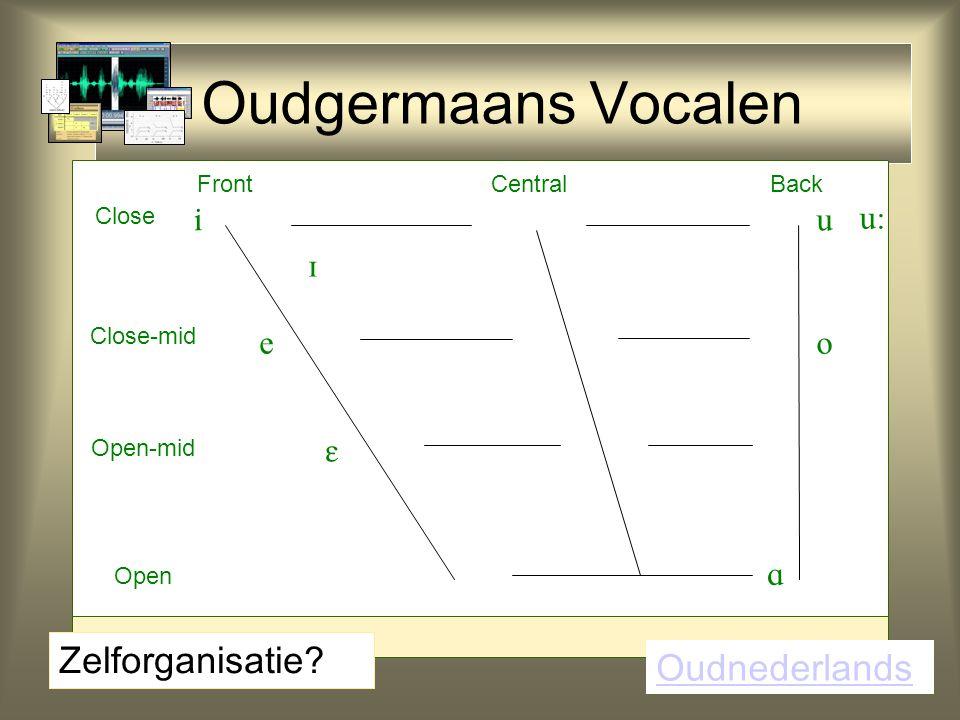Oudgermaans Vocalen       FrontCentralBack Close Close-mid Open-mid Open :: Oudnederlands Zelforganisatie?