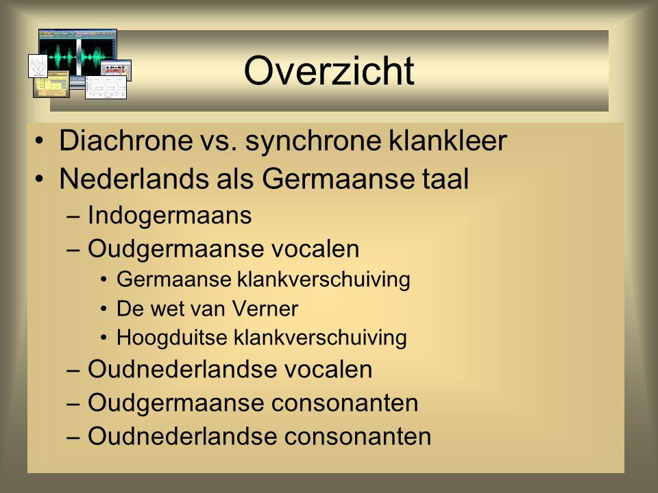 Overzicht Diachrone vs. synchrone klankleer Nederlands als Germaanse taal –Indogermaans –Oudgermaanse vocalen Germaanse klankverschuiving De wet van V