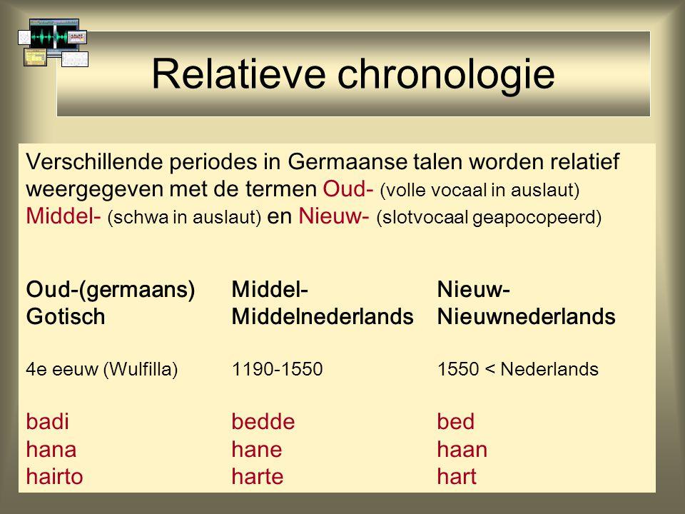 Relatieve chronologie Verschillende periodes in Germaanse talen worden relatief weergegeven met de termen Oud- (volle vocaal in auslaut) Middel- (schwa in auslaut) en Nieuw- (slotvocaal geapocopeerd) Oud-(germaans)Middel-Nieuw- GotischMiddelnederlandsNieuwnederlands 4e eeuw (Wulfilla)1190-1550 1550 < Nederlands badibeddebed hanahanehaan hairtohartehart