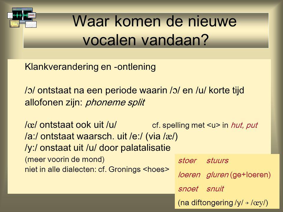 Waar komen de nieuwe vocalen vandaan? Klankverandering en -ontlening /  / ontstaat na een periode waarin /  / en /u/ korte tijd allofonen zijn: phon