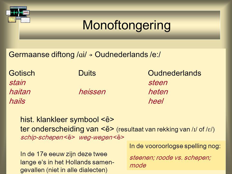 Monoftongering Germaanse diftong /  i/ → Oudnederlands /e:/ GotischDuitsOudnederlands stainsteen haitanheissenheten hailsheel hist. klankleer symbool