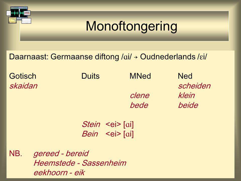 Monoftongering Daarnaast: Germaanse diftong /  i/ → Oudnederlands /  i/ GotischDuitsMNedNed skaidanscheiden cleneklein bedebeide Stein [  i] Bein [